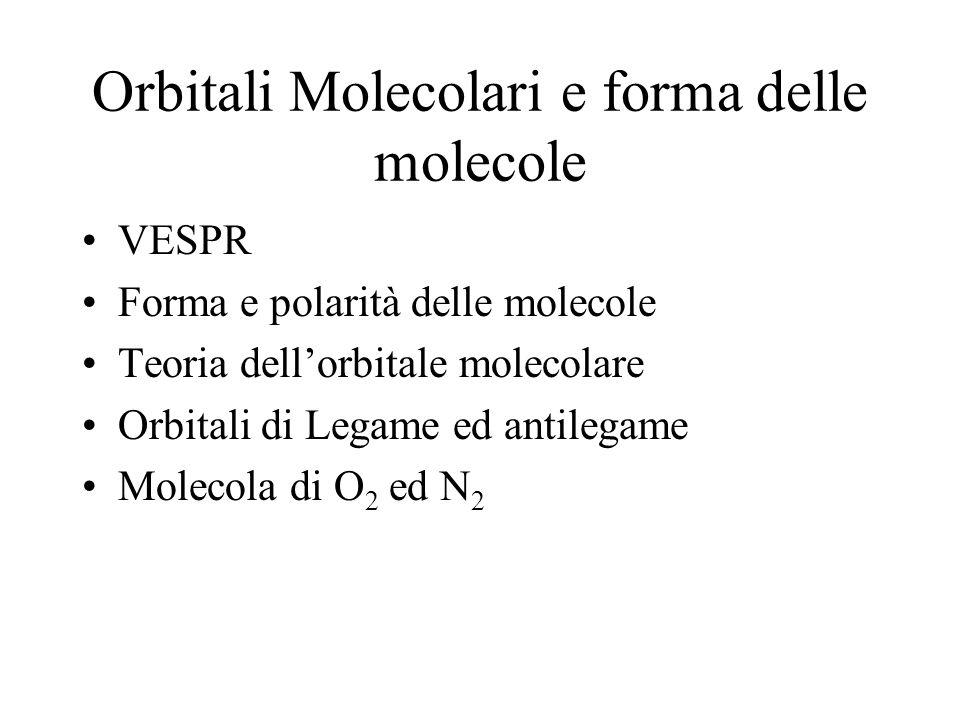Orbitali Molecolari e forma delle molecole VESPR Forma e polarità delle molecole Teoria dellorbitale molecolare Orbitali di Legame ed antilegame Molec