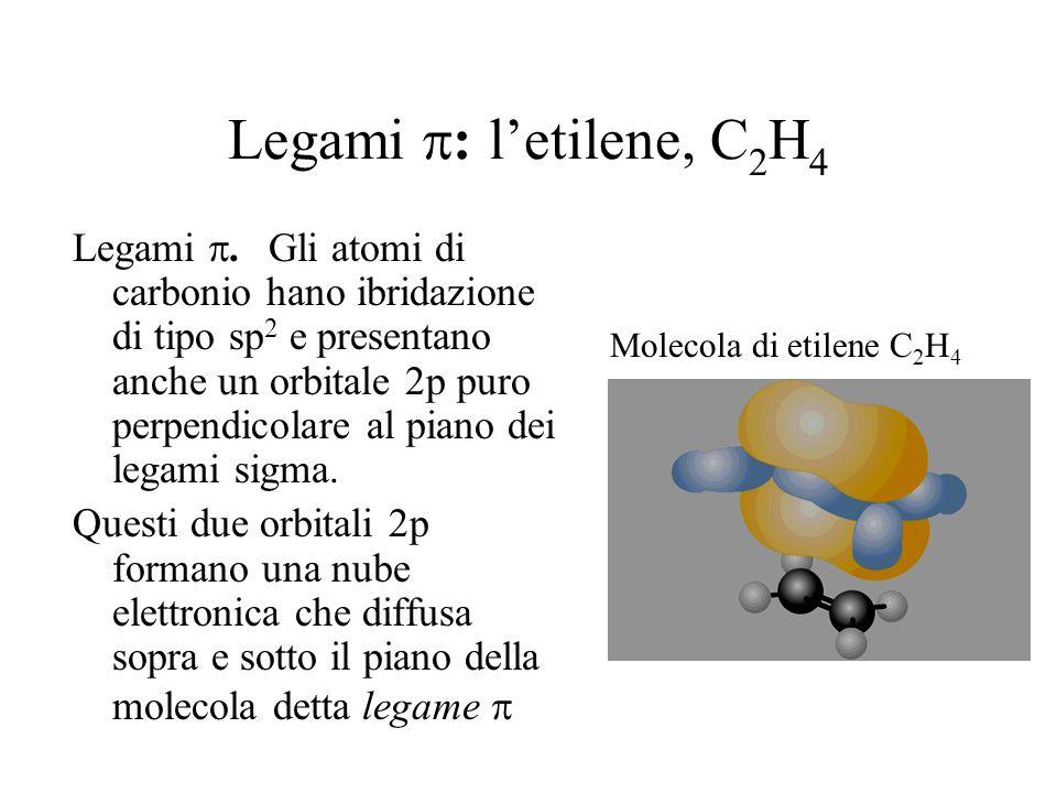 Legami : letilene, C 2 H 4 Legami. Gli atomi di carbonio hano ibridazione di tipo sp 2 e presentano anche un orbitale 2p puro perpendicolare al piano