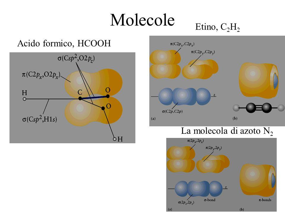 Molecole Acido formico, HCOOH Etino, C 2 H 2 La molecola di azoto N 2