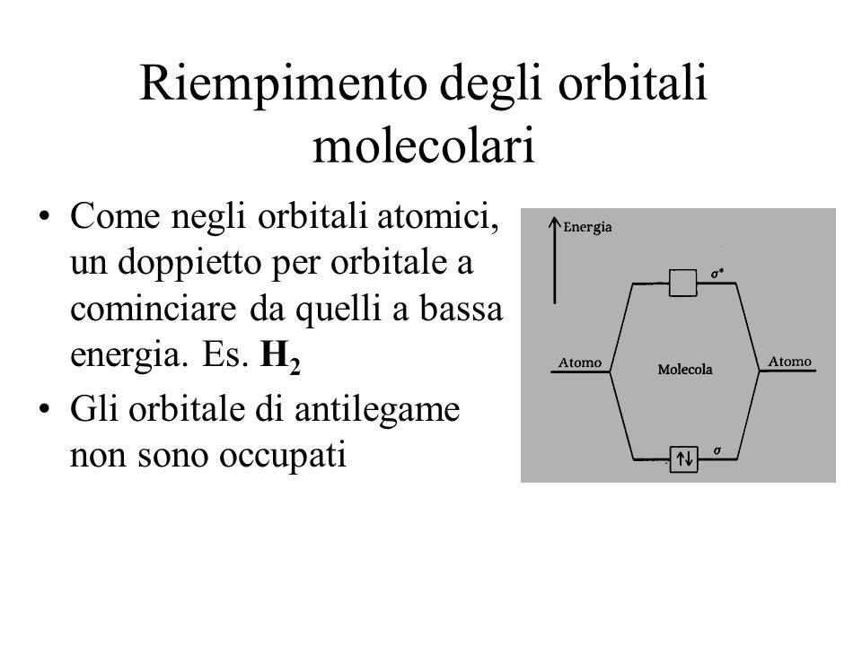Riempimento degli orbitali molecolari Come negli orbitali atomici, un doppietto per orbitale a cominciare da quelli a bassa energia. Es. H 2 Gli orbit