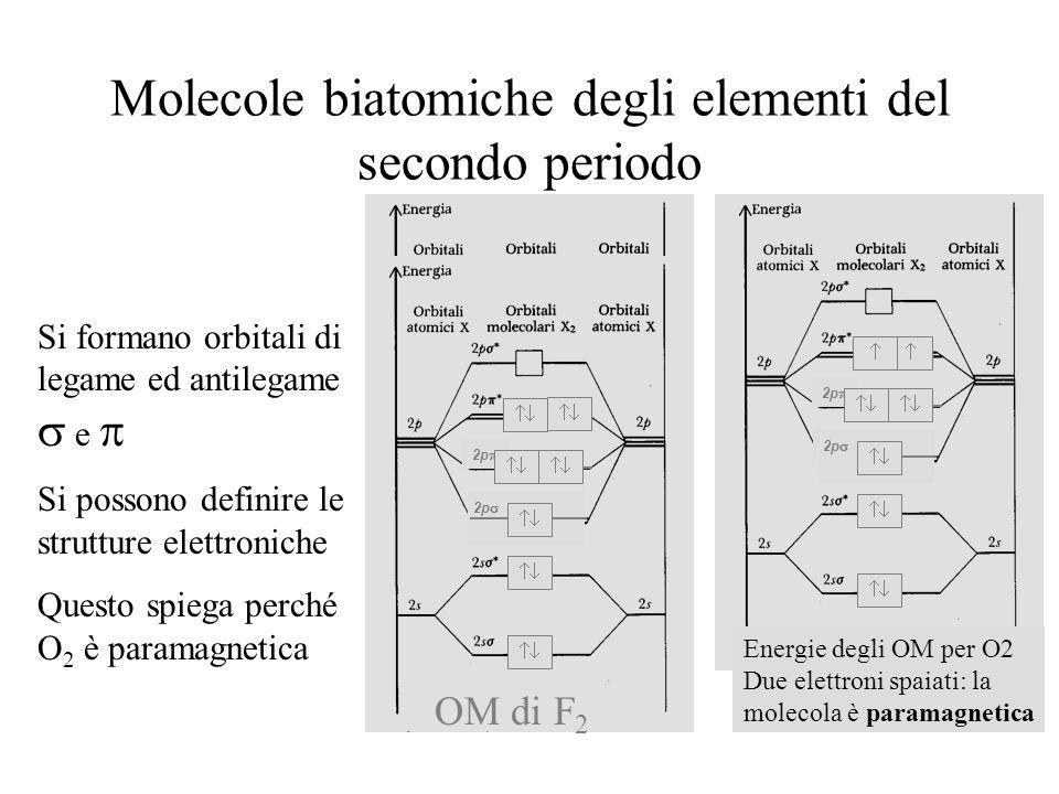 Molecole biatomiche degli elementi del secondo periodo Si formano orbitali di legame ed antilegame e Si possono definire le strutture elettroniche Que