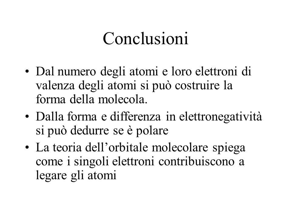 Conclusioni Dal numero degli atomi e loro elettroni di valenza degli atomi si può costruire la forma della molecola. Dalla forma e differenza in elett