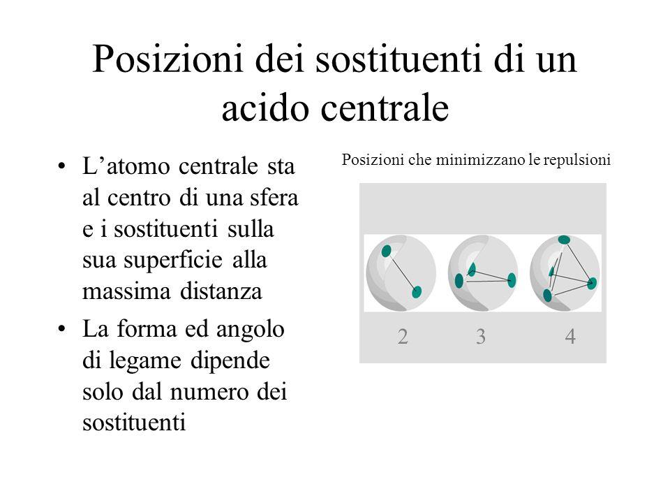 Posizioni dei sostituenti di un acido centrale Latomo centrale sta al centro di una sfera e i sostituenti sulla sua superficie alla massima distanza L