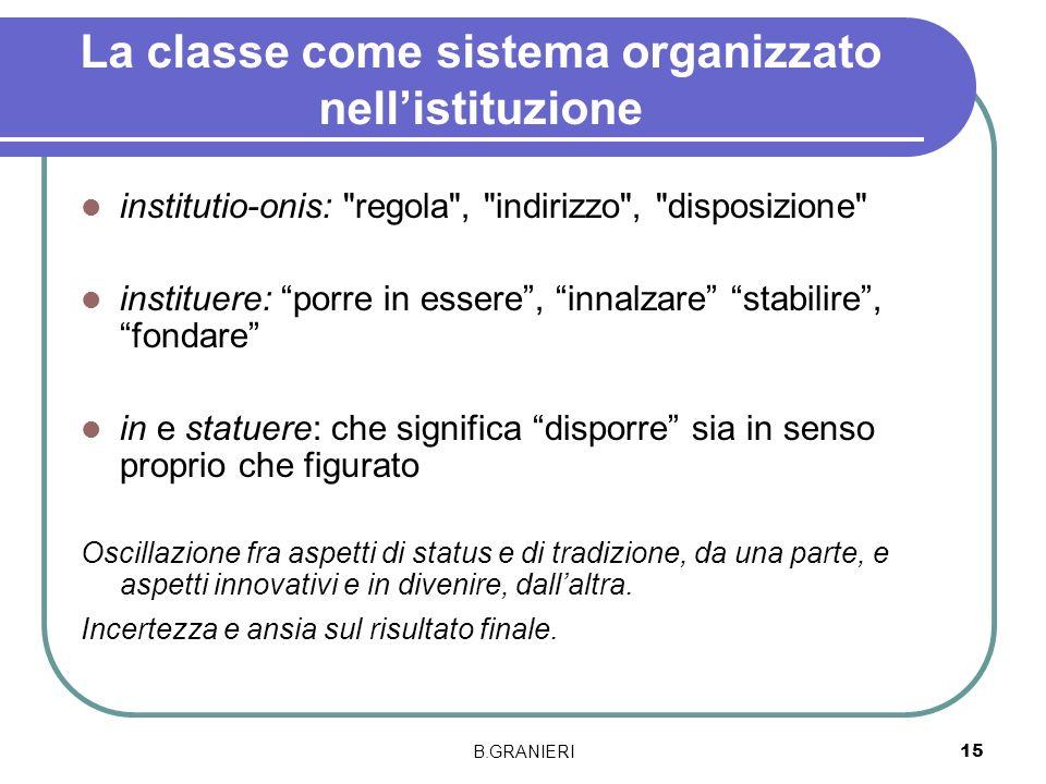 B.GRANIERI 15 La classe come sistema organizzato nellistituzione institutio-onis: