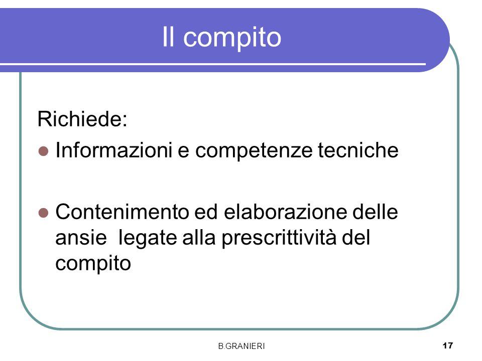 B.GRANIERI 17 Il compito Richiede: Informazioni e competenze tecniche Contenimento ed elaborazione delle ansie legate alla prescrittività del compito