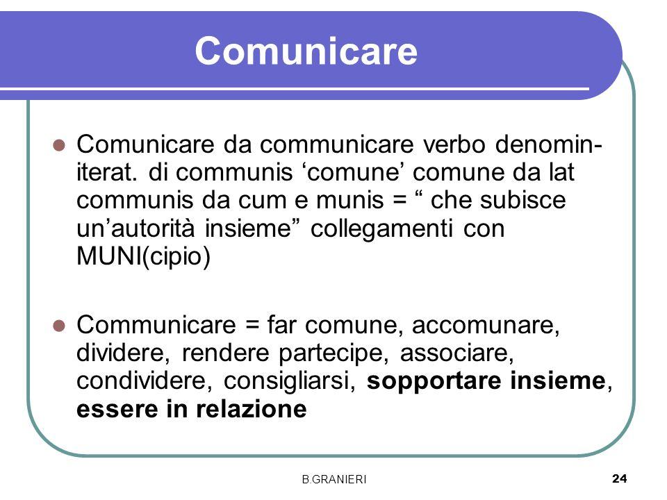 B.GRANIERI 24 Comunicare Comunicare da communicare verbo denomin- iterat. di communis comune comune da lat communis da cum e munis = che subisce unaut