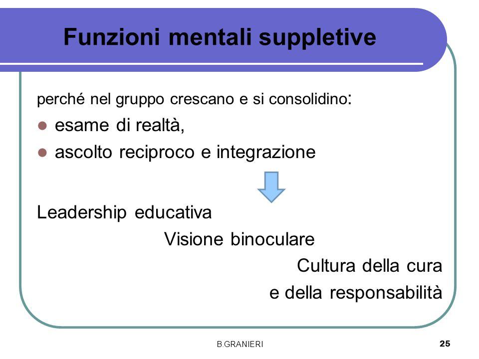 Funzioni mentali suppletive perché nel gruppo crescano e si consolidino : esame di realtà, ascolto reciproco e integrazione Leadership educativa Visio