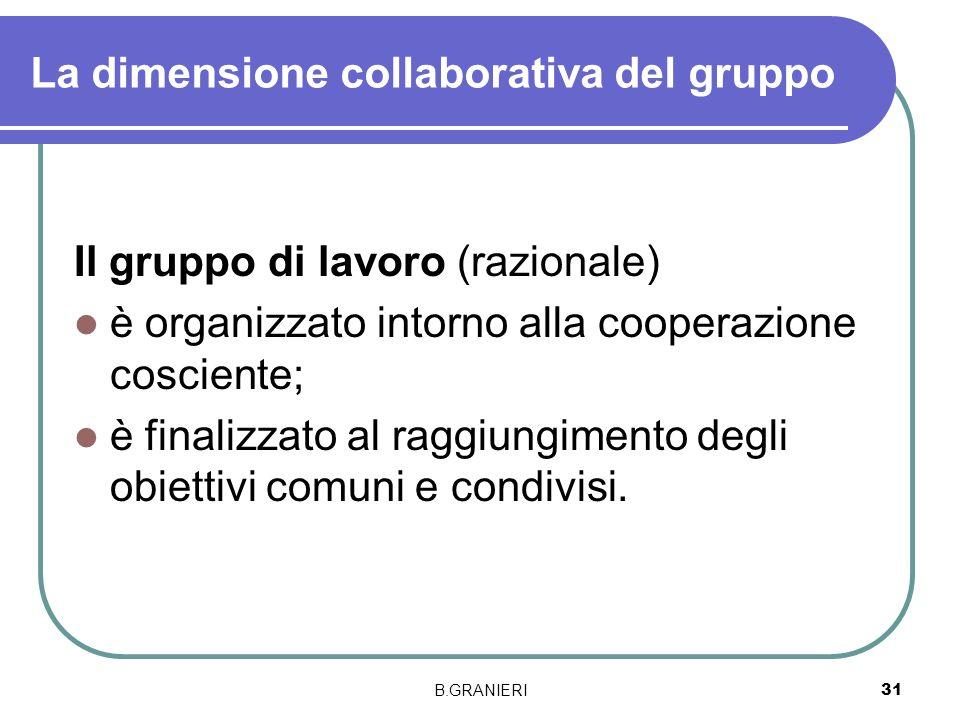 B.GRANIERI 31 La dimensione collaborativa del gruppo Il gruppo di lavoro (razionale) è organizzato intorno alla cooperazione cosciente; è finalizzato