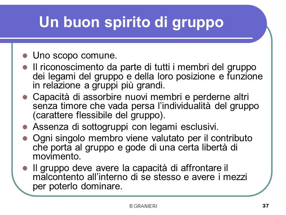 B.GRANIERI 37 Un buon spirito di gruppo Uno scopo comune. Il riconoscimento da parte di tutti i membri del gruppo dei legami del gruppo e della loro p