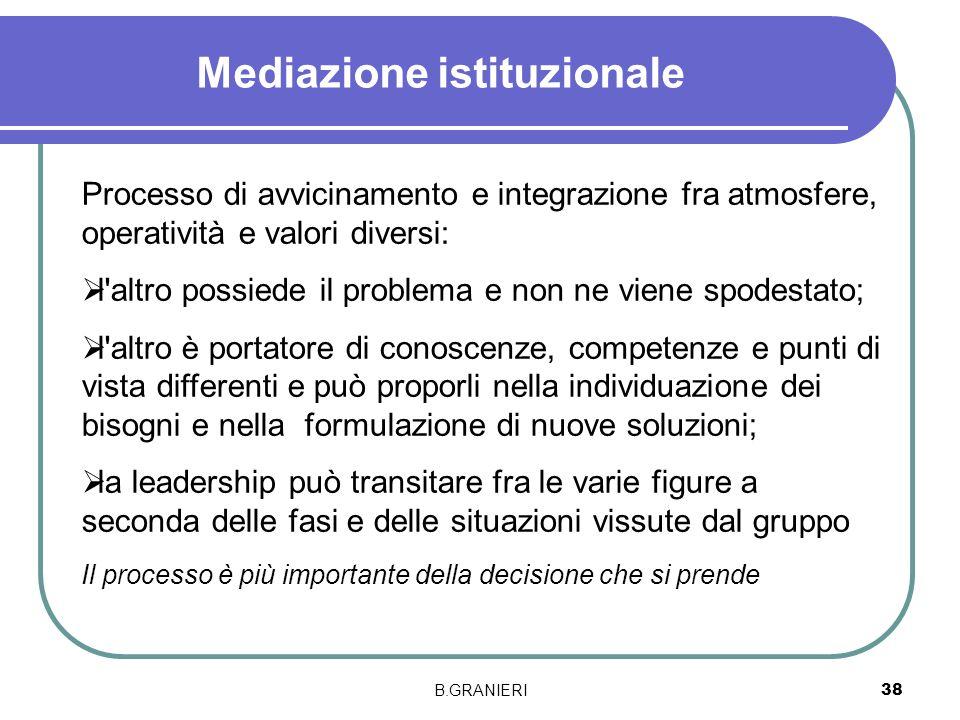 B.GRANIERI 38 Mediazione istituzionale Processo di avvicinamento e integrazione fra atmosfere, operatività e valori diversi: l'altro possiede il probl