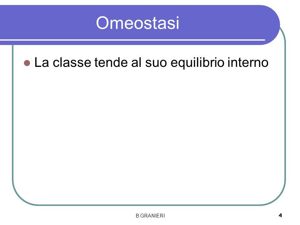 Omeostasi La classe tende al suo equilibrio interno B.GRANIERI 4