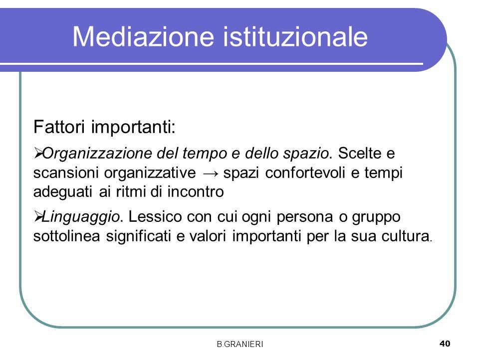 B.GRANIERI 40 Mediazione istituzionale Fattori importanti: Organizzazione del tempo e dello spazio. Scelte e scansioni organizzative spazi confortevol