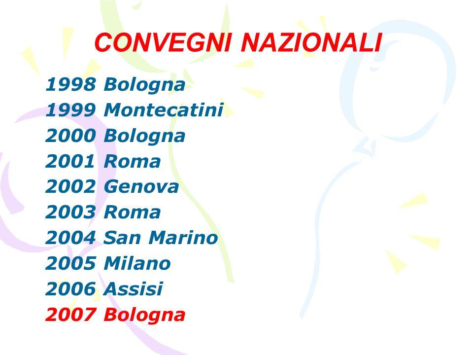 CONVEGNI NAZIONALI 1998 Bologna 1999 Montecatini 2000 Bologna 2001 Roma 2002 Genova 2003 Roma 2004 San Marino 2005 Milano 2006 Assisi 2007 Bologna