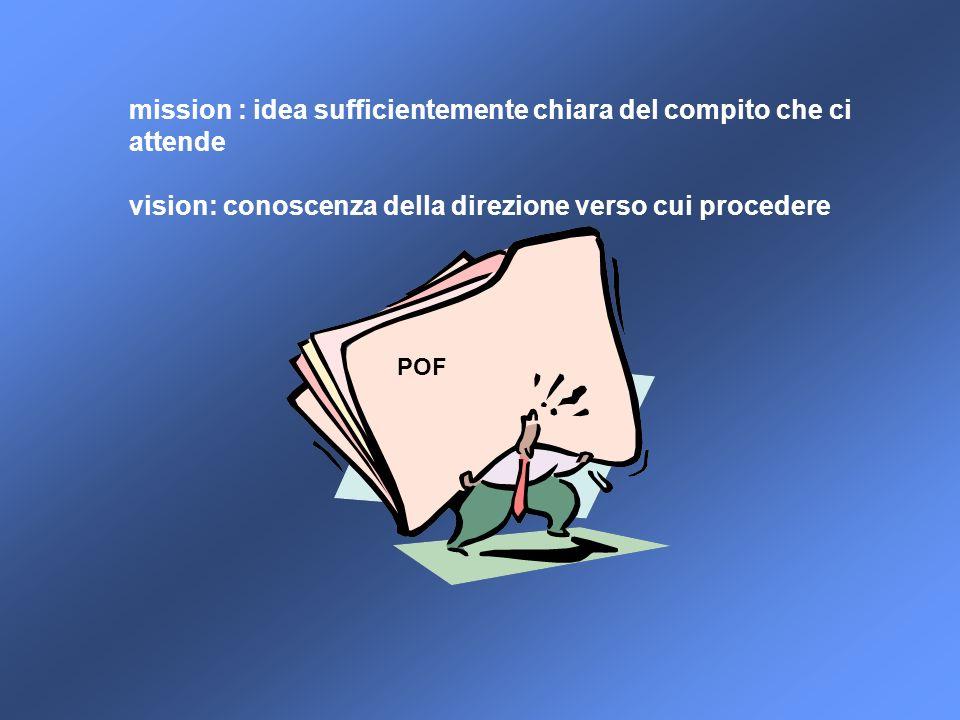 POF mission : idea sufficientemente chiara del compito che ci attende vision: conoscenza della direzione verso cui procedere