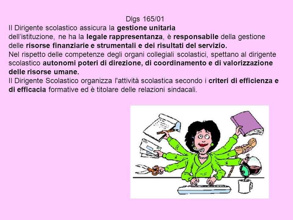 Dlgs 165/01 Il Dirigente scolastico assicura la gestione unitaria dellistituzione, ne ha la legale rappresentanza, è responsabile della gestione delle