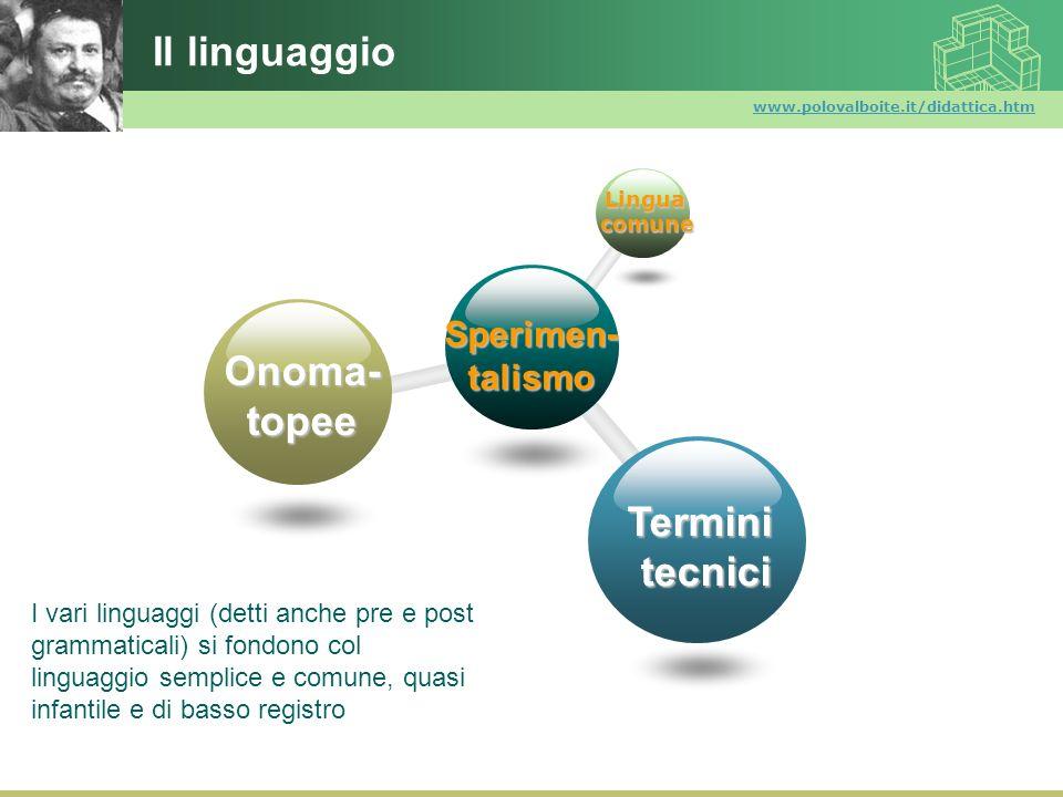 www.polovalboite.it/didattica.htm Il linguaggio Sperimen- talismo Linguacomune Onoma-topee Terminitecnici I vari linguaggi (detti anche pre e post gra