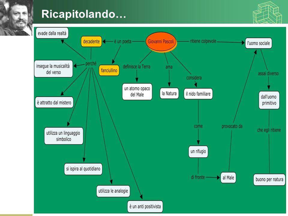 www.polovalboite.it/didattica.htm Ricapitolando…
