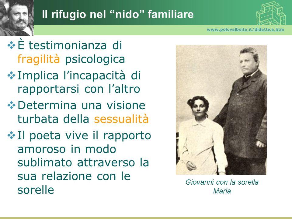 www.polovalboite.it/didattica.htm Il rifugio nel nido familiare È testimonianza di fragilità psicologica Implica lincapacità di rapportarsi con laltro