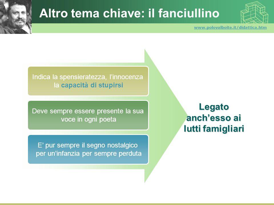 www.polovalboite.it/didattica.htm Altro tema chiave: il fanciullino Indica la spensieratezza, linnocenza la capacità di stupirsi Deve sempre essere pr