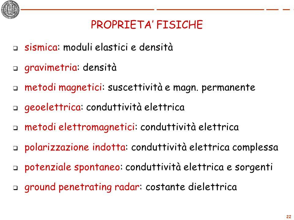 22 PROPRIETA FISICHE sismica: moduli elastici e densità gravimetria: densità metodi magnetici: suscettività e magn. permanente geoelettrica: conduttiv