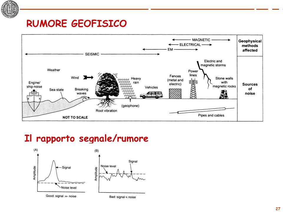 27 RUMORE GEOFISICO Il rapporto segnale/rumore