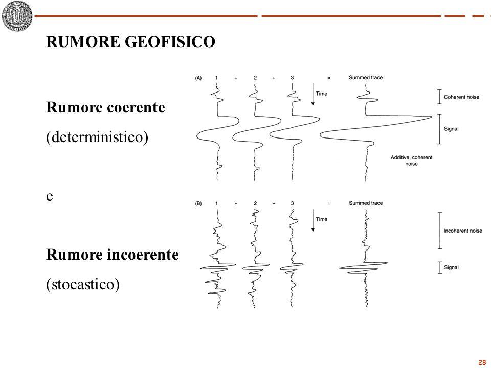 28 RUMORE GEOFISICO Rumore coerente (deterministico) e Rumore incoerente (stocastico)