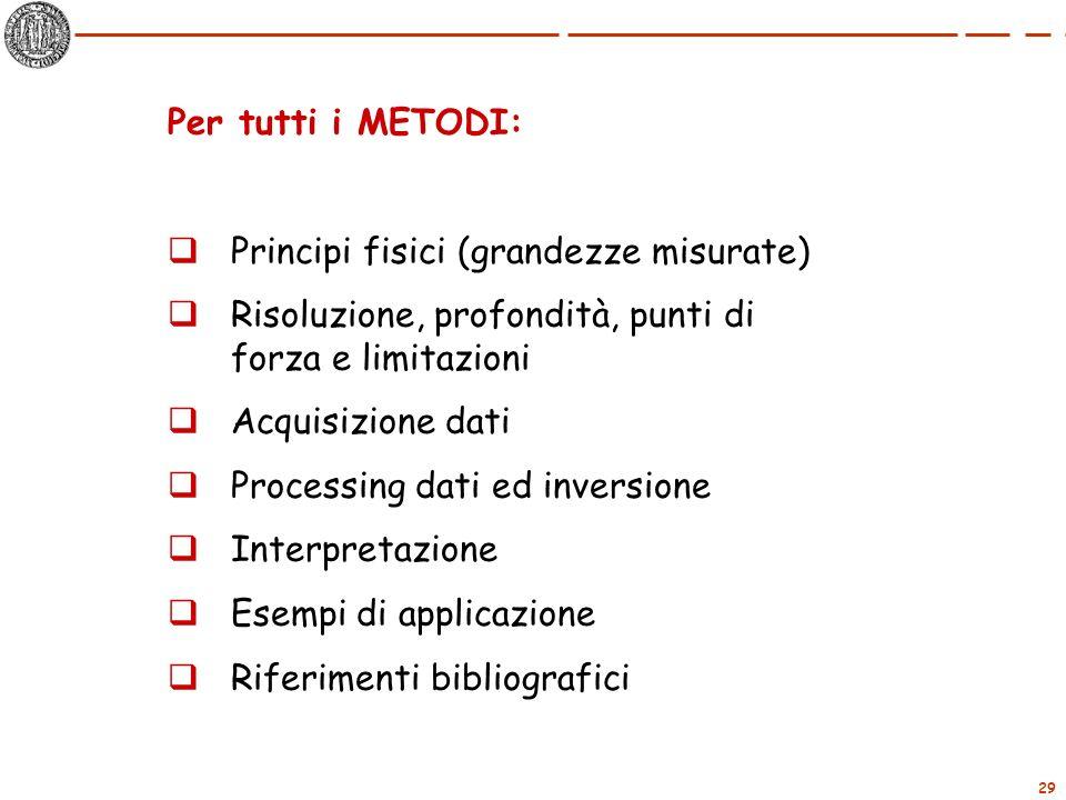 29 Per tutti i METODI: Principi fisici (grandezze misurate) Risoluzione, profondità, punti di forza e limitazioni Acquisizione dati Processing dati ed