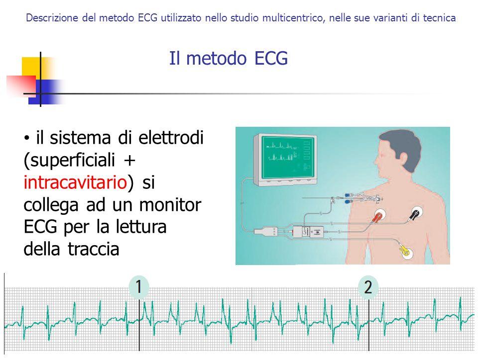 Il metodo ECG Descrizione del metodo ECG utilizzato nello studio multicentrico, nelle sue varianti di tecnica il sistema di elettrodi (superficiali +