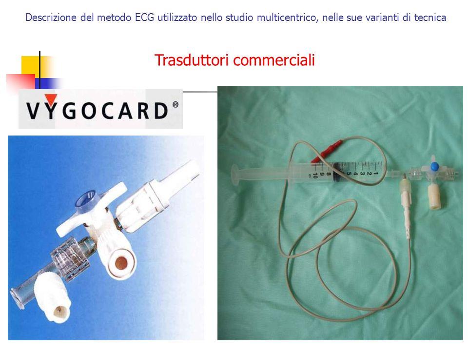 Descrizione del metodo ECG utilizzato nello studio multicentrico, nelle sue varianti di tecnica Trasduttori commerciali