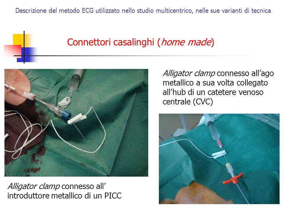Descrizione del metodo ECG utilizzato nello studio multicentrico, nelle sue varianti di tecnica Connettori casalinghi (home made) Alligator clamp conn