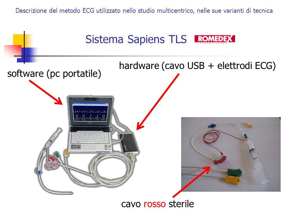 Sistema Sapiens TLS Descrizione del metodo ECG utilizzato nello studio multicentrico, nelle sue varianti di tecnica software (pc portatile) hardware (