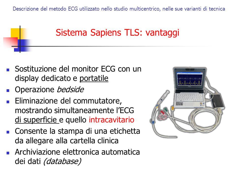 Sistema Sapiens TLS: vantaggi Descrizione del metodo ECG utilizzato nello studio multicentrico, nelle sue varianti di tecnica Sostituzione del monitor