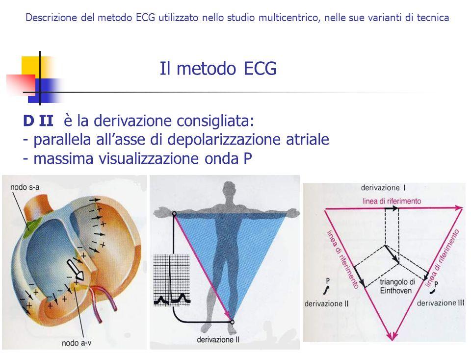 Descrizione del metodo ECG utilizzato nello studio multicentrico, nelle sue varianti di tecnica Il metodo ECG Sostituendo lelettrodo rosso (spalla dx) con un elettrodo intracavitario, la derivazione II registrerà le variazioni in altezza dellonda P (= attività elettrica del nodo A) durante la progressione dellelettrodo intracavitario nella vena cava