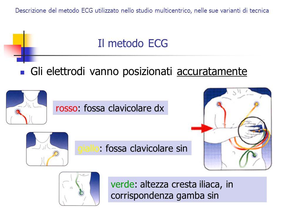 Descrizione del metodo ECG utilizzato nello studio multicentrico, nelle sue varianti di tecnica Il metodo ECG Gli elettrodi vanno posizionati accurata