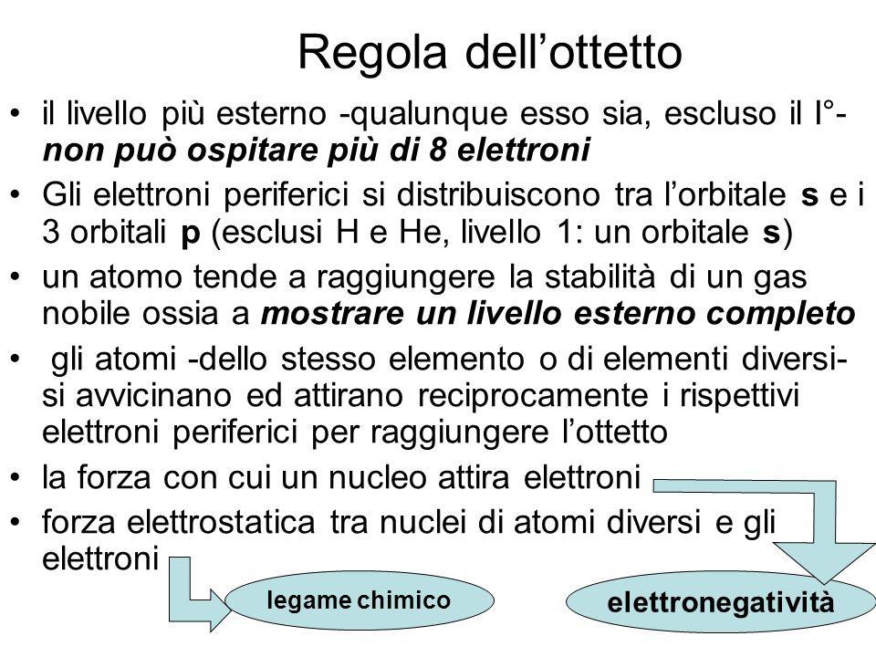 Regola dellottetto il livello più esterno -qualunque esso sia, escluso il I°- non può ospitare più di 8 elettroni Gli elettroni periferici si distribu
