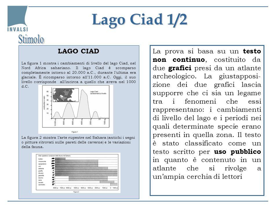 LAGO CIAD La figura 1 mostra i cambiamenti di livello del lago Ciad, nel Nord Africa sahariano. Il lago Ciad è scomparso completamente intorno al 20.0