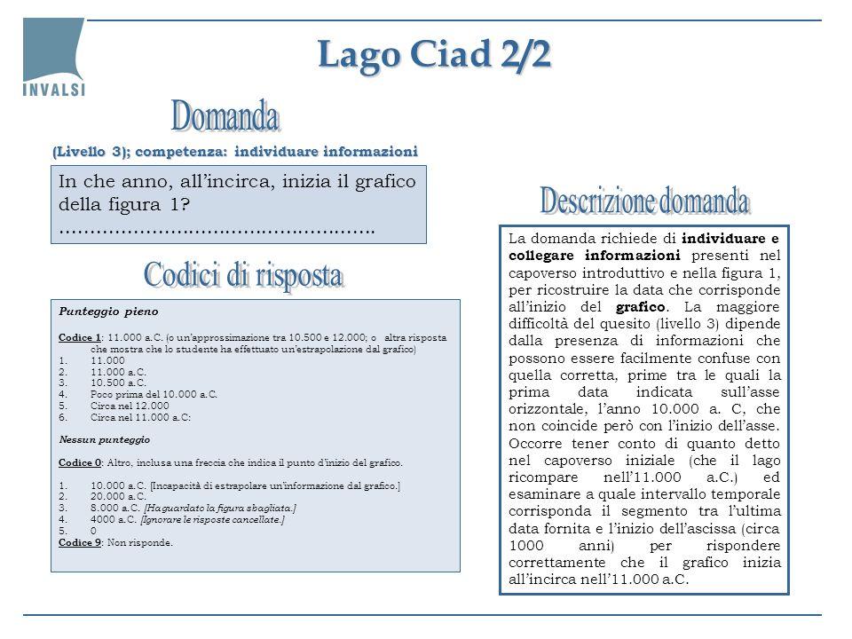 Lago Ciad 2/2 In che anno, allincirca, inizia il grafico della figura 1?.................................................... La domanda richiede di in