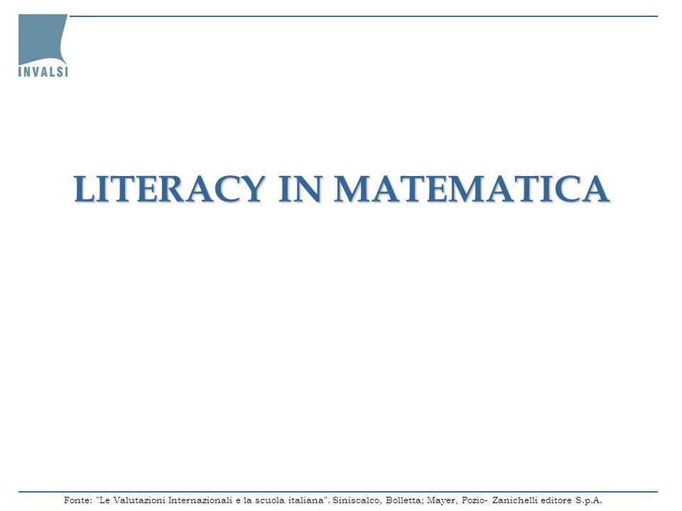 LITERACY IN MATEMATICA Fonte: