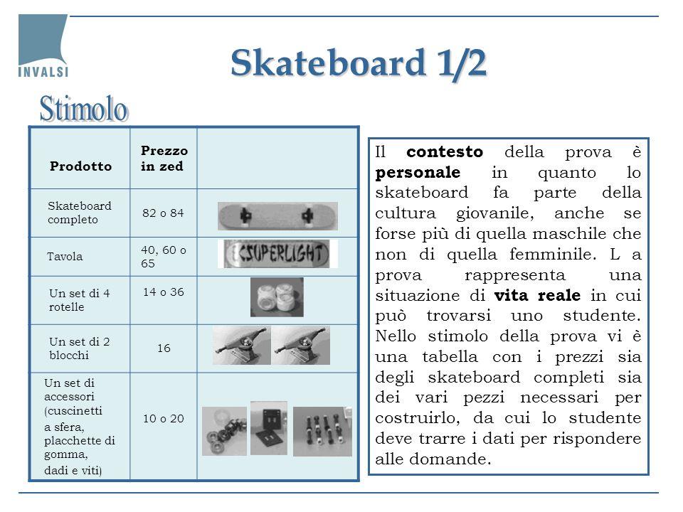 Prodotto Prezzo in zed Skateboard completo 82 o 84 Tavola 40, 60 o 65 Un set di 4 rotelle 14 o 36 Un set di 2 blocchi 16 Un set di accessori (cuscinet
