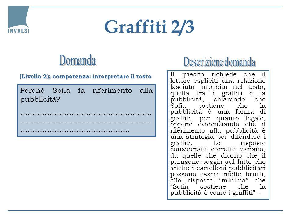 Graffiti 2/3 Il quesito richiede che il lettore espliciti una relazione lasciata implicita nel testo, quella tra i graffiti e la pubblicità, chiarendo