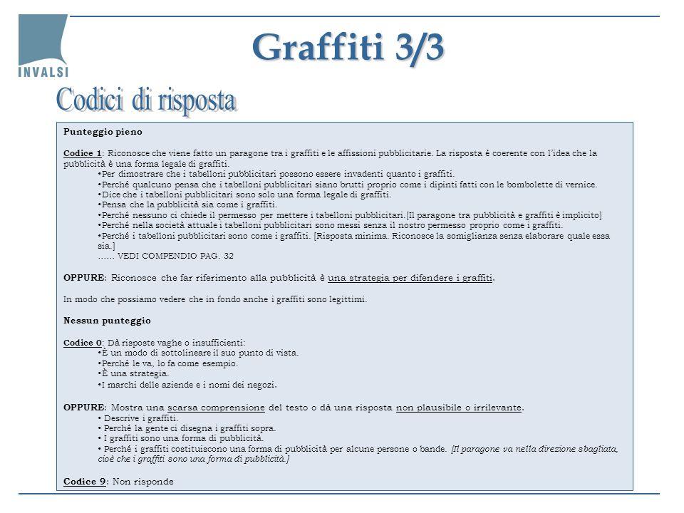 Graffiti 3/3 Punteggio pieno Codice 1 : Riconosce che viene fatto un paragone tra i graffiti e le affissioni pubblicitarie. La risposta è coerente con