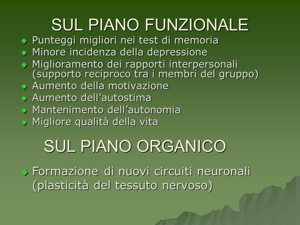 SUL PIANO FUNZIONALE Punteggi migliori nei test di memoria Punteggi migliori nei test di memoria Minore incidenza della depressione Minore incidenza d