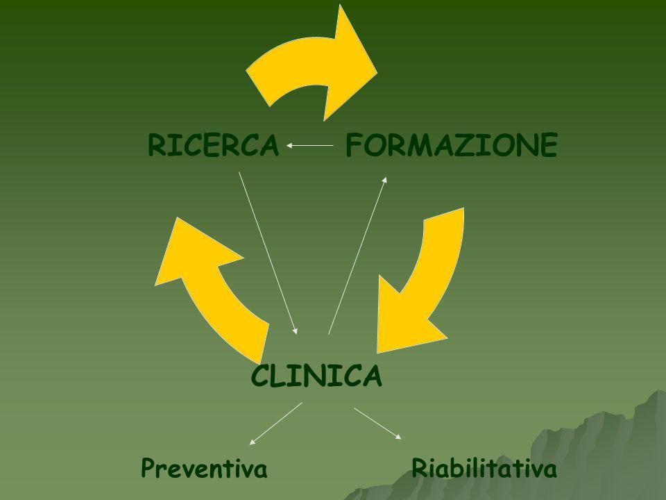 FORMAZIONE CLINICA RICERCA Preventiva Riabilitativa