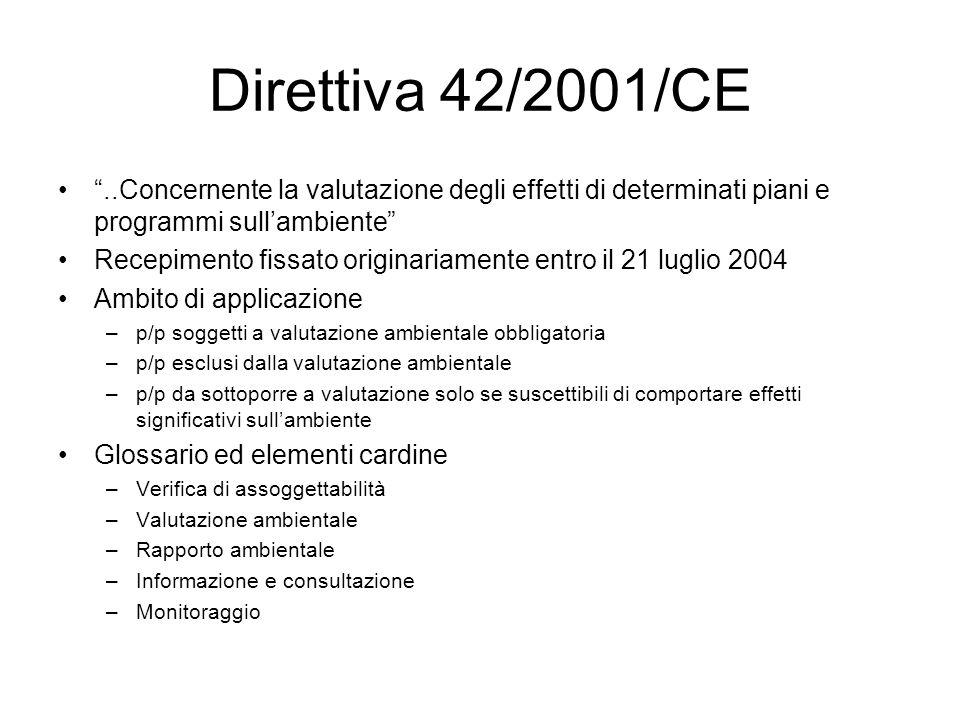 Direttiva 42/2001/CE..Concernente la valutazione degli effetti di determinati piani e programmi sullambiente Recepimento fissato originariamente entro
