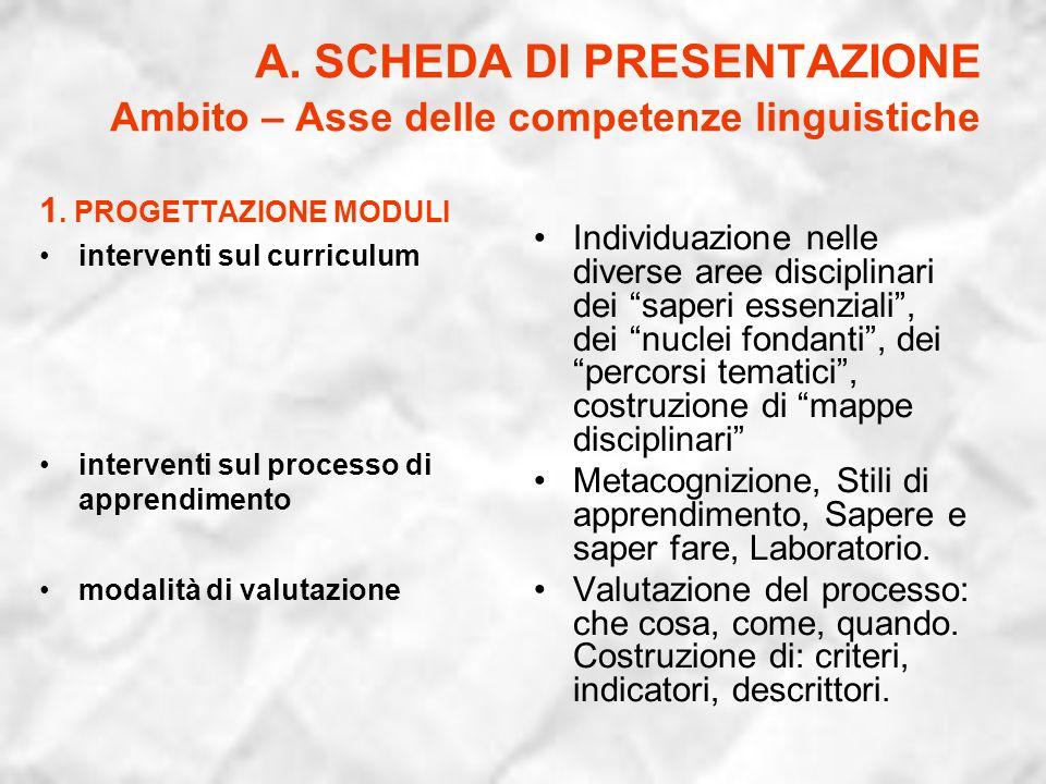 A. SCHEDA DI PRESENTAZIONE Ambito – Asse delle competenze linguistiche 1. PROGETTAZIONE MODULI interventi sul curriculum interventi sul processo di ap