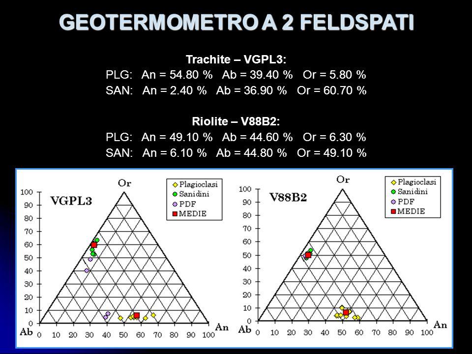 GEOTERMOMETRO A 2 FELDSPATI Trachite – VGPL3: PLG: An = 54.80 % Ab = 39.40 % Or = 5.80 % SAN: An = 2.40 % Ab = 36.90 % Or = 60.70 % Riolite – V88B2: P