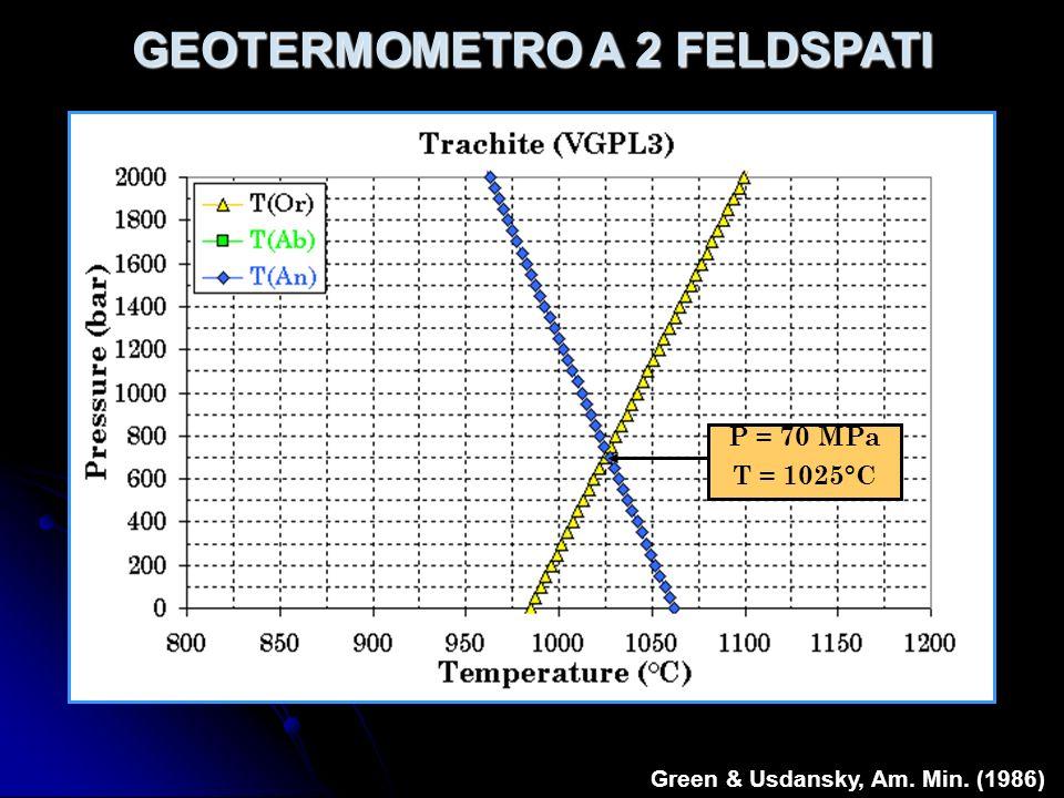 GEOTERMOMETRO A 2 FELDSPATI Green & Usdansky, Am. Min. (1986) P = 70 MPa T = 1025°C