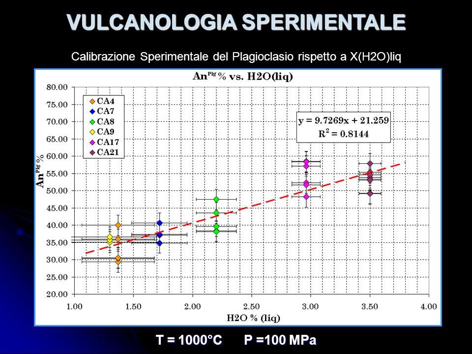 VULCANOLOGIA SPERIMENTALE T = 1000°C P =100 MPa Calibrazione Sperimentale del Plagioclasio rispetto a X(H2O)liq
