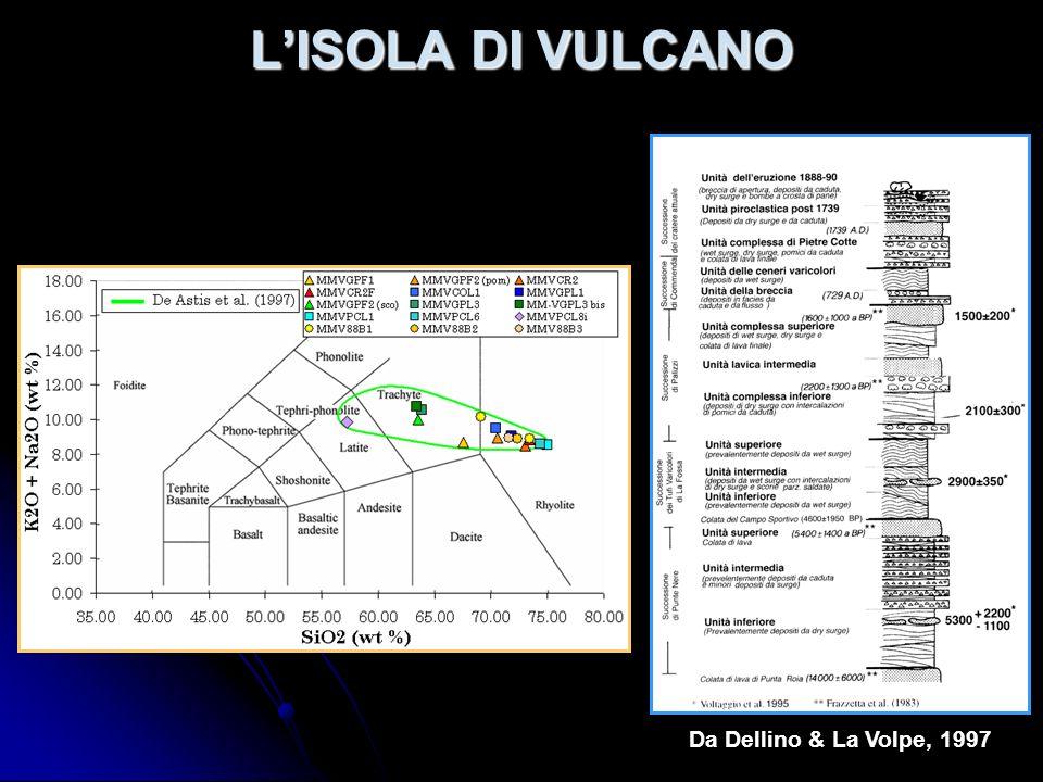 LISOLA DI VULCANO Da Dellino & La Volpe, 1997