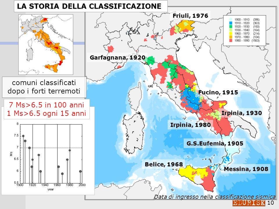 9 PRIMA CATEGORIA 368 Comuni pari al 5% SECONDA CATEGORIA 2498 Comuni pari al 31% TERZA CATEGORIA 99 Comuni pari al 1% NON CLASSIFICATO il 63% dei Comuni (5135) CLASSIFICAZIONE SISMICA 1984 - 2003 [basata su proposta PFG 1980]